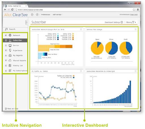 Efficient Source Data Export